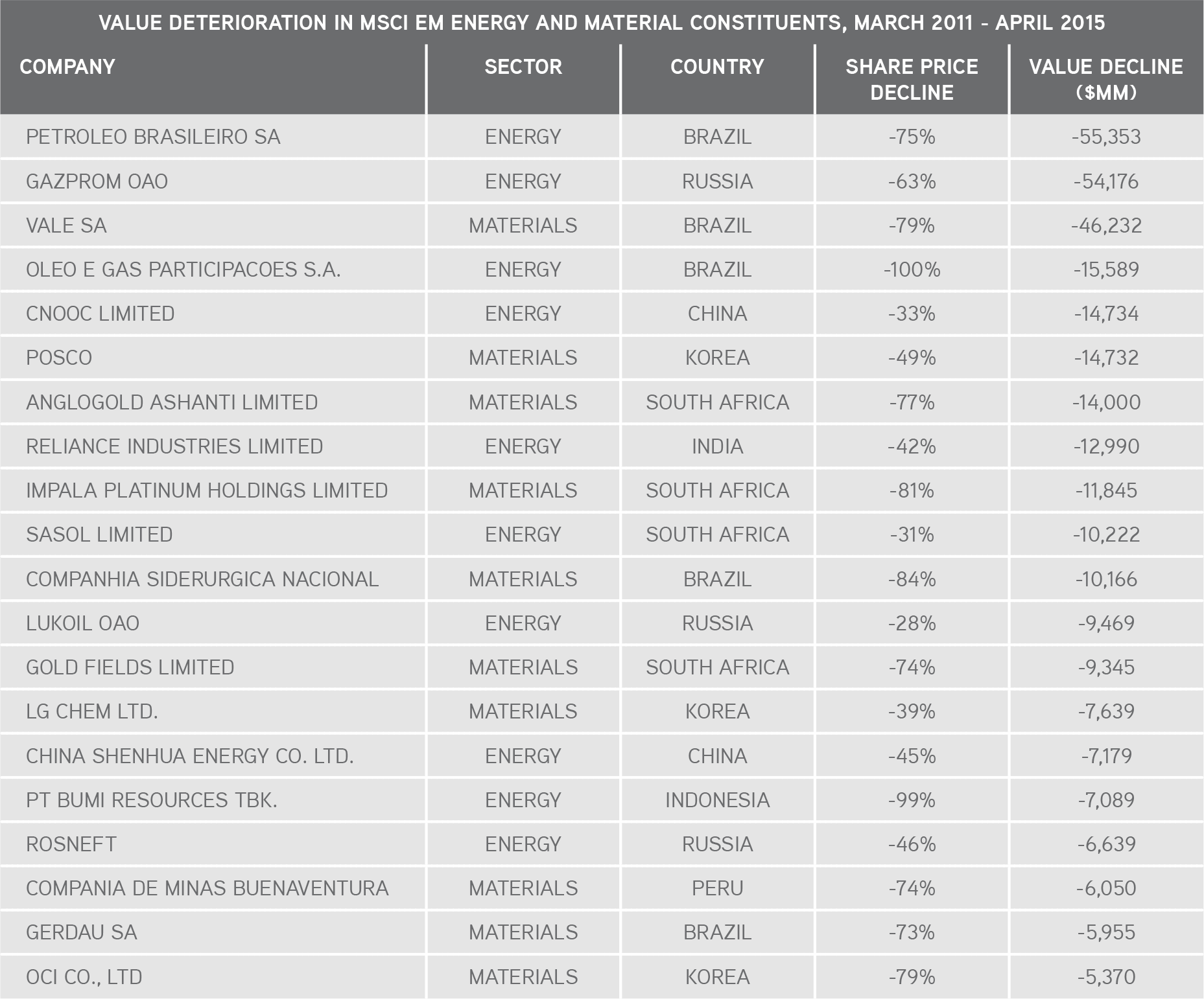 Top MSCI Emerging Markets ETFs