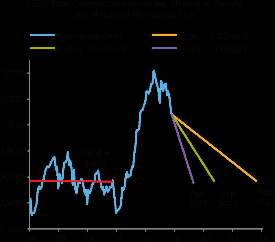 deutsche global infrastructure fund