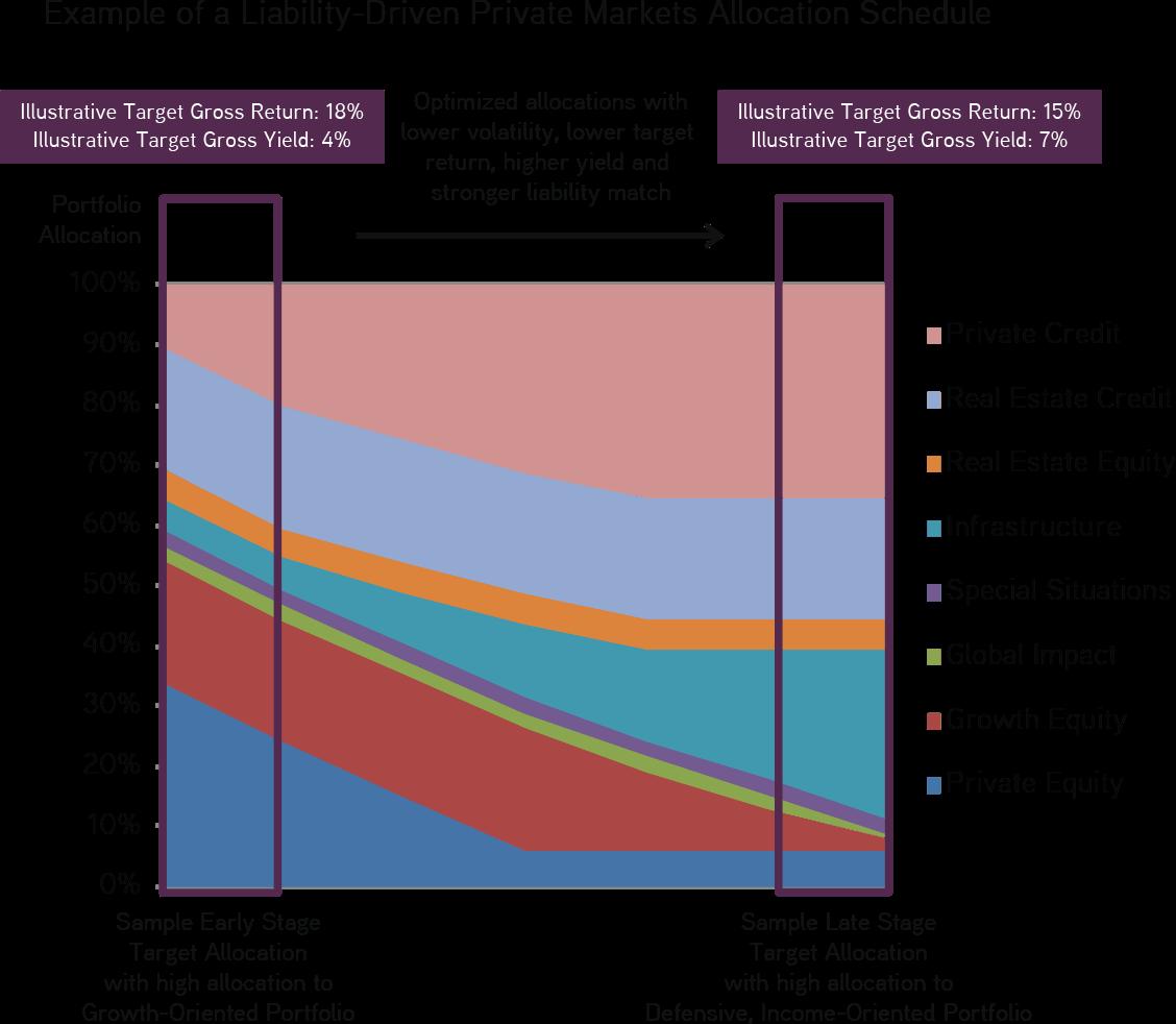 Rethinking Asset Allocation | KKR