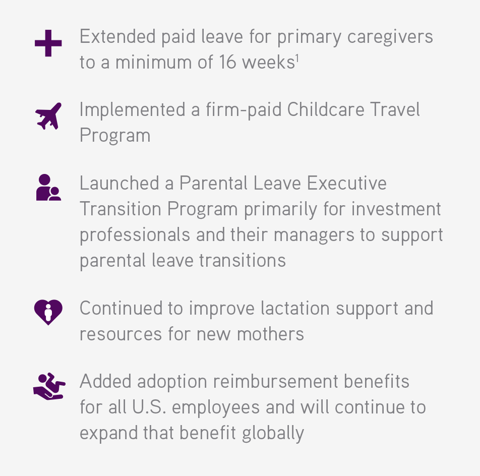 KKR Citizenship - Employee Support Diagram
