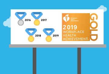 KKR Achieves Gold Recognition in the AHA Workplace Health Achievement Index
