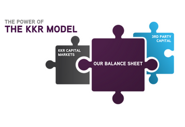Growth and Scaling Opportunities: KKR Investor Day